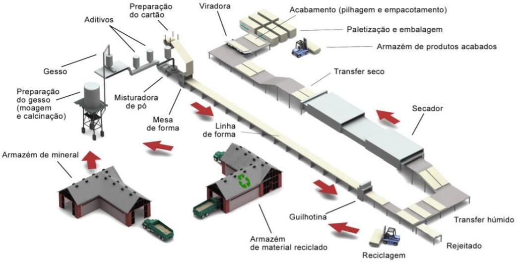 processo-de-fabrico.jpg