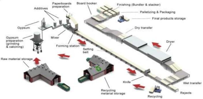 manufacturing-process.jpg