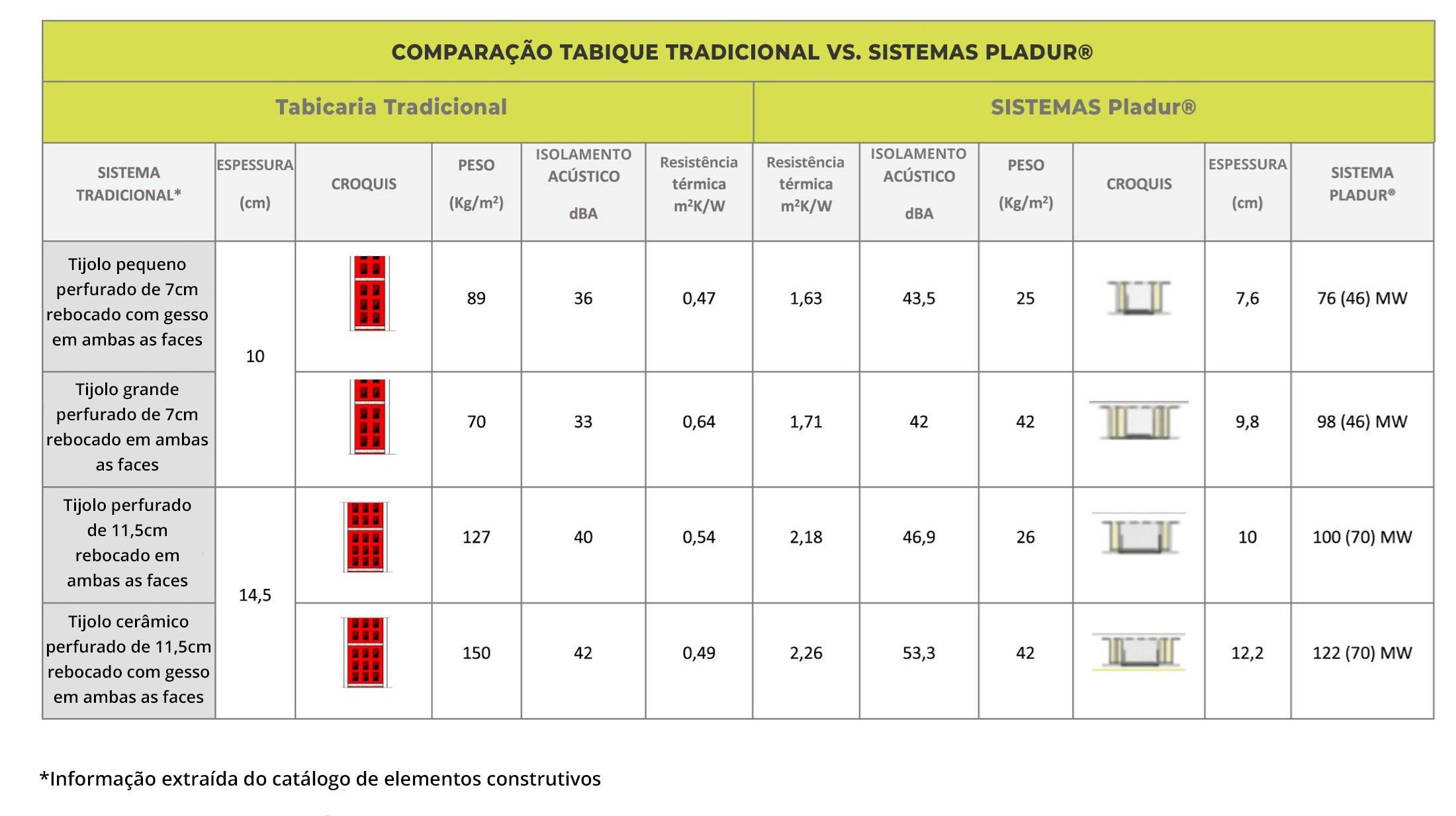 comparativa-PT.jpg